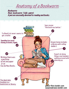 anatomy of bookworm